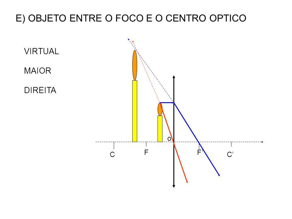 C F o F C E) OBJETO ENTRE O FOCO E O CENTRO OPTICO VIRTUAL MAIOR DIREITA