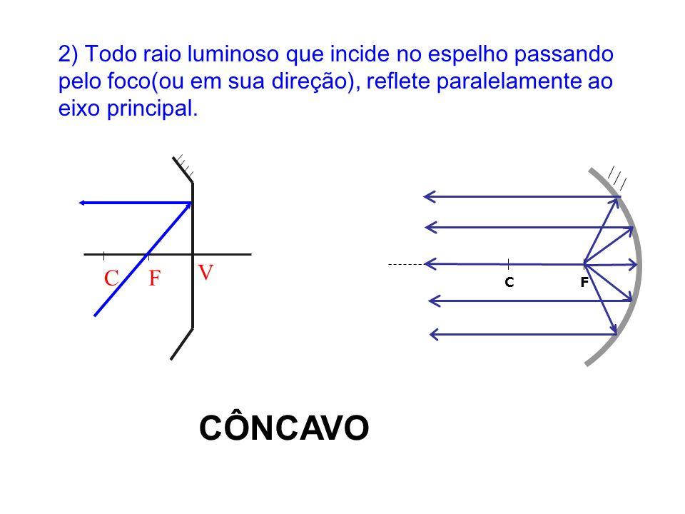 CF V C F CONVEXO