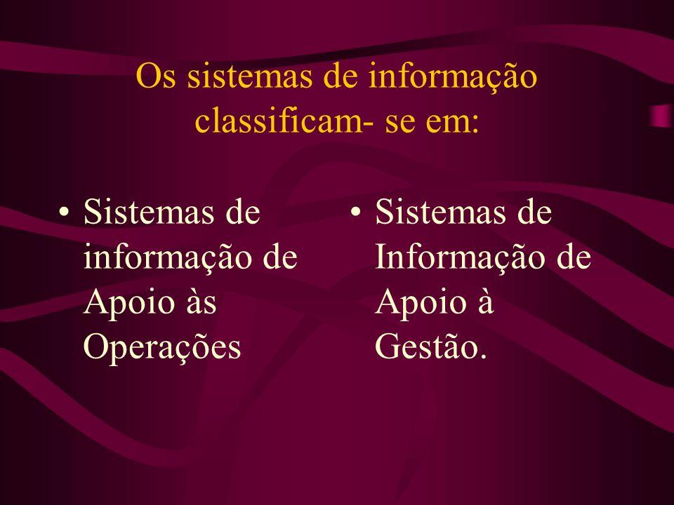 Os sistemas de informação classificam- se em: Sistemas de informação de Apoio às Operações Sistemas de Informação de Apoio à Gestão.