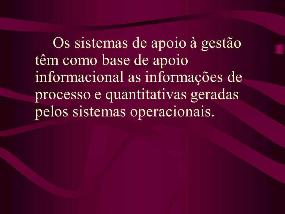 Os sistemas de apoio à gestão têm como base de apoio informacional as informações de processo e quantitativas geradas pelos sistemas operacionais.