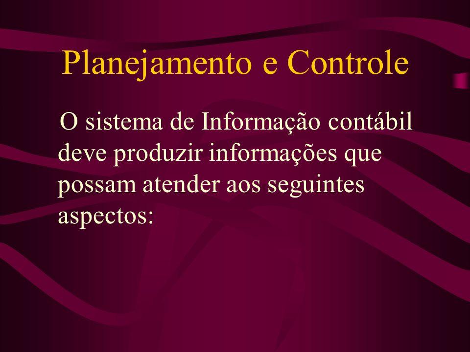 I – Níveis Empresariais (estratégicos,táticos, operacional).