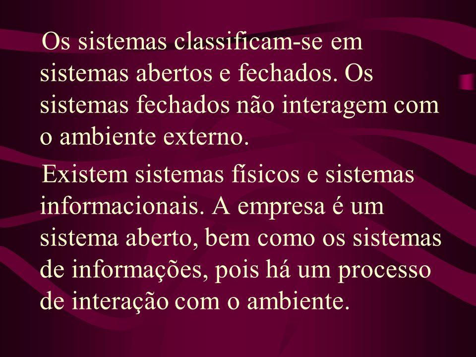 Os sistemas classificam-se em sistemas abertos e fechados. Os sistemas fechados não interagem com o ambiente externo. Existem sistemas físicos e siste