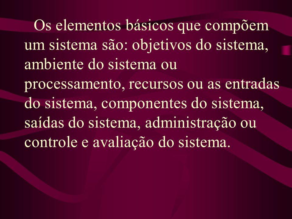 Os elementos básicos que compõem um sistema são: objetivos do sistema, ambiente do sistema ou processamento, recursos ou as entradas do sistema, compo