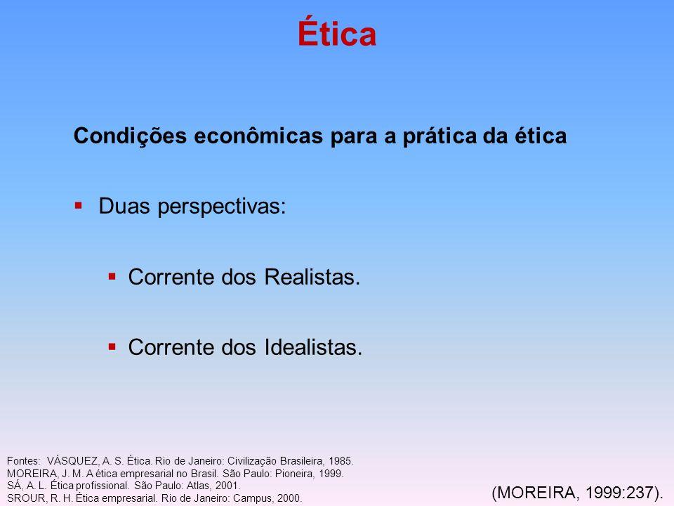 Ética Condições econômicas para a prática da ética Duas perspectivas: Corrente dos Realistas. Corrente dos Idealistas. Fontes: VÁSQUEZ, A. S. Ética. R