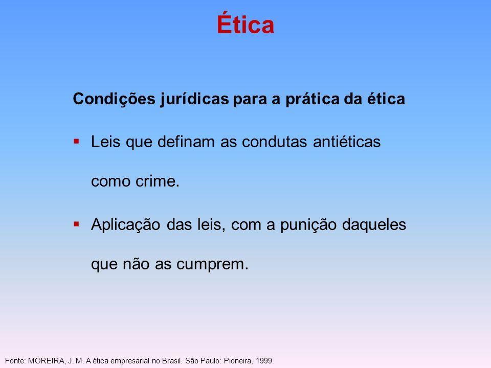 Ética Condições jurídicas para a prática da ética Leis que definam as condutas antiéticas como crime. Aplicação das leis, com a punição daqueles que n