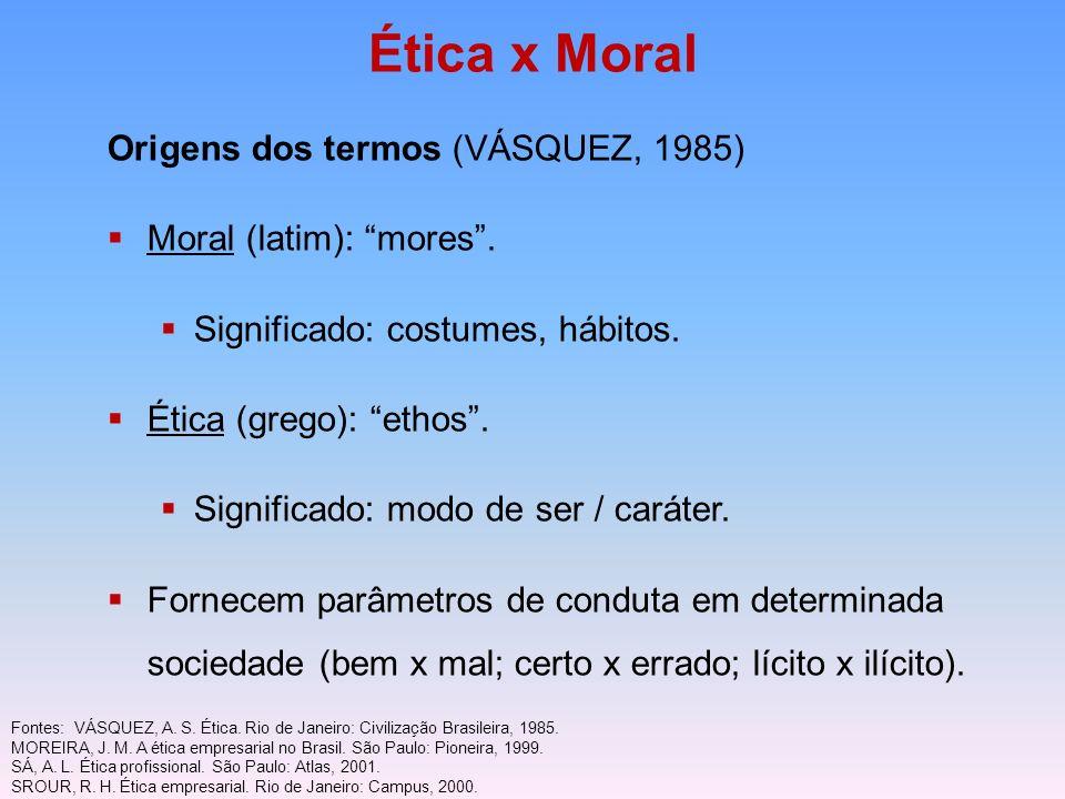Ética x Moral Origens dos termos (VÁSQUEZ, 1985) Moral (latim): mores. Significado: costumes, hábitos. Ética (grego): ethos. Significado: modo de ser