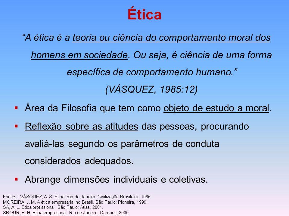 Ética A ética é a teoria ou ciência do comportamento moral dos homens em sociedade. Ou seja, é ciência de uma forma específica de comportamento humano