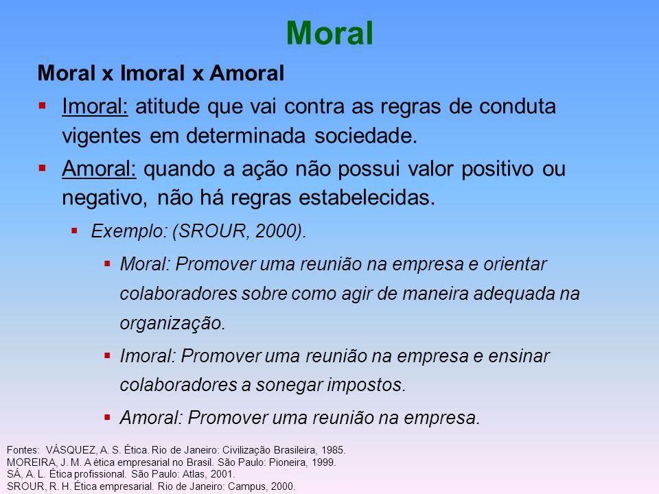 Moral Moral x Imoral x Amoral Imoral: atitude que vai contra as regras de conduta vigentes em determinada sociedade. Amoral: quando a ação não possui