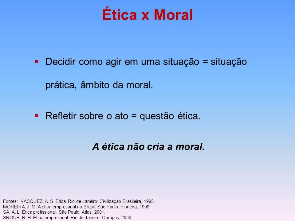 Ética x Moral Decidir como agir em uma situação = situação prática, âmbito da moral. Refletir sobre o ato = questão ética. A ética não cria a moral. F