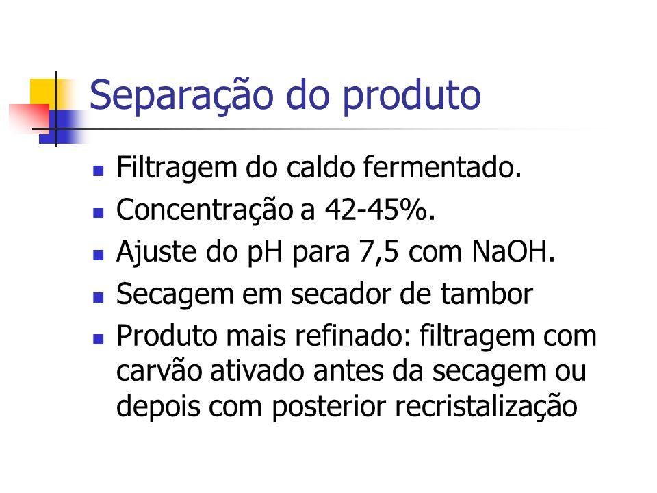 Separação do produto Filtragem do caldo fermentado. Concentração a 42-45%. Ajuste do pH para 7,5 com NaOH. Secagem em secador de tambor Produto mais r