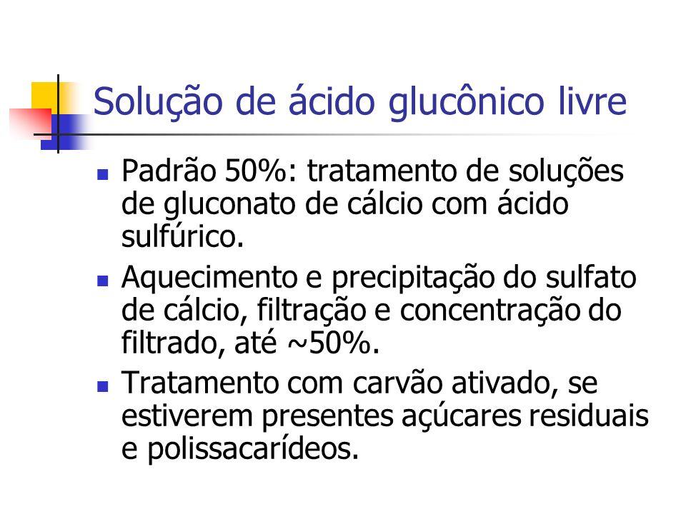 Solução de ácido glucônico livre Padrão 50%: tratamento de soluções de gluconato de cálcio com ácido sulfúrico. Aquecimento e precipitação do sulfato