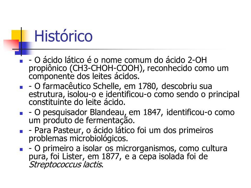 Histórico - O ácido lático é o nome comum do ácido 2-OH propiônico (CH3-CHOH-COOH), reconhecido como um componente dos leites ácidos. - O farmacêutico