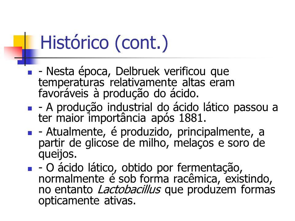 Histórico (cont.) - Nesta época, Delbruek verificou que temperaturas relativamente altas eram favoráveis à produção do ácido. - A produção industrial