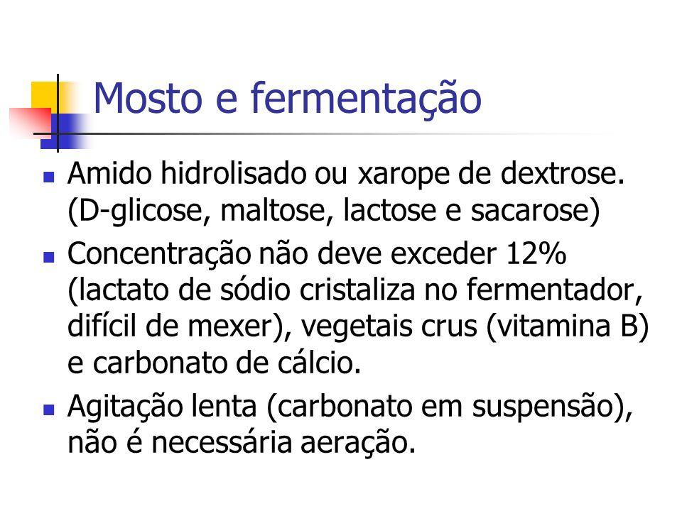 Mosto e fermentação Amido hidrolisado ou xarope de dextrose. (D-glicose, maltose, lactose e sacarose) Concentração não deve exceder 12% (lactato de só
