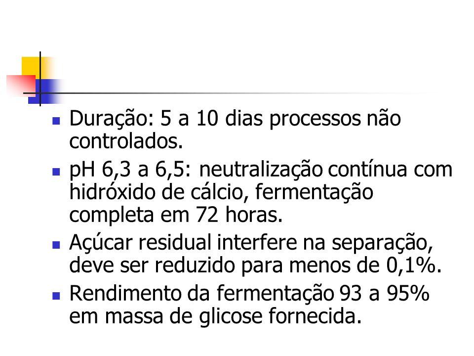 Duração: 5 a 10 dias processos não controlados. pH 6,3 a 6,5: neutralização contínua com hidróxido de cálcio, fermentação completa em 72 horas. Açúcar