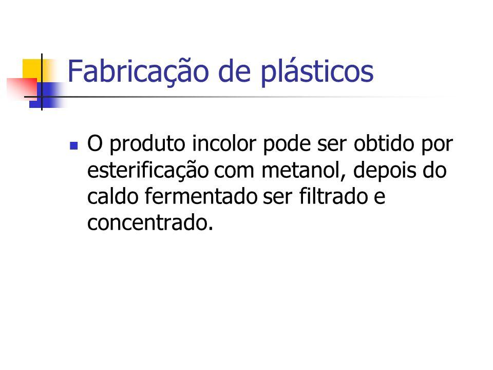 Fabricação de plásticos O produto incolor pode ser obtido por esterificação com metanol, depois do caldo fermentado ser filtrado e concentrado.