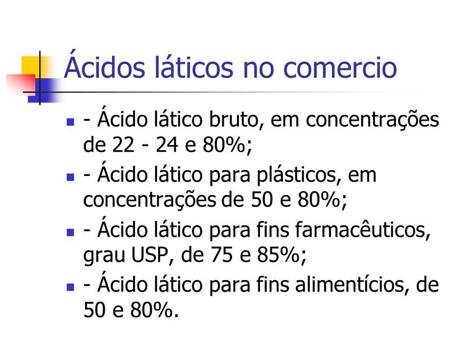 Ácidos láticos no comercio - Ácido lático bruto, em concentrações de 22 - 24 e 80%; - Ácido lático para plásticos, em concentrações de 50 e 80%; - Áci