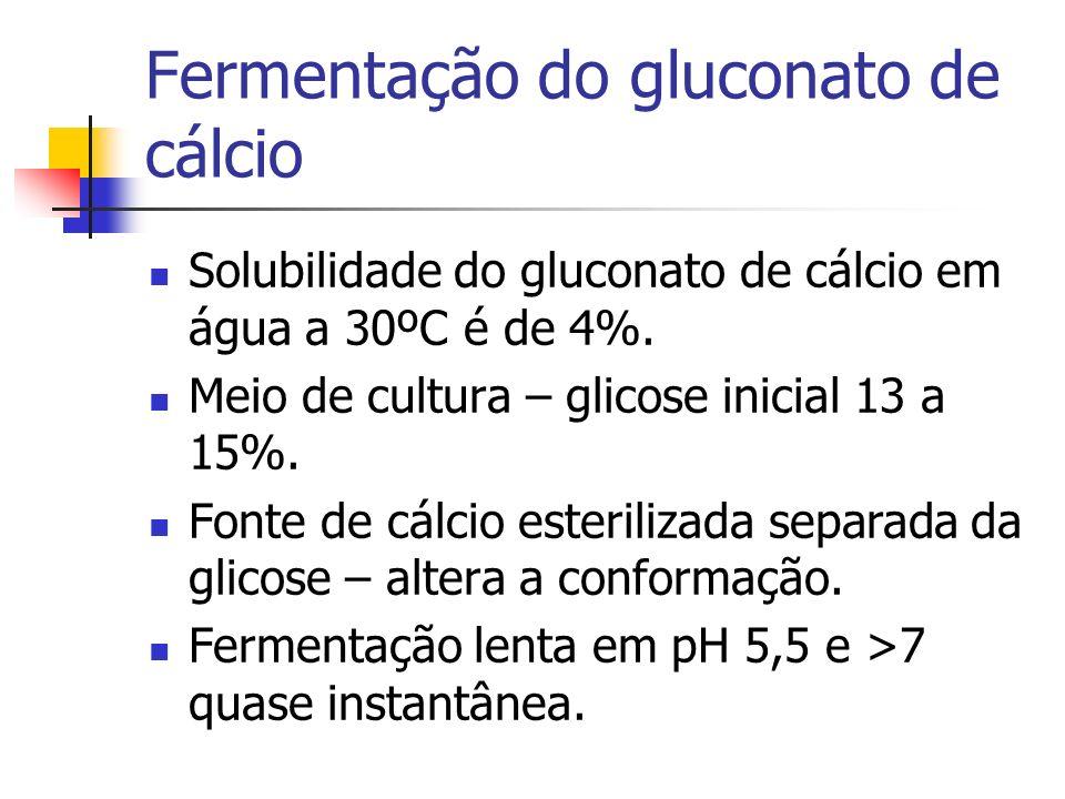 Fermentação do gluconato de cálcio Solubilidade do gluconato de cálcio em água a 30ºC é de 4%. Meio de cultura – glicose inicial 13 a 15%. Fonte de cá