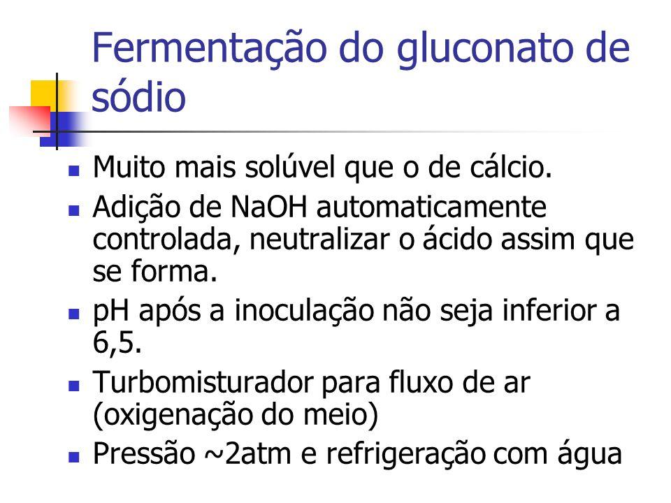 Fermentação do gluconato de sódio Muito mais solúvel que o de cálcio. Adição de NaOH automaticamente controlada, neutralizar o ácido assim que se form