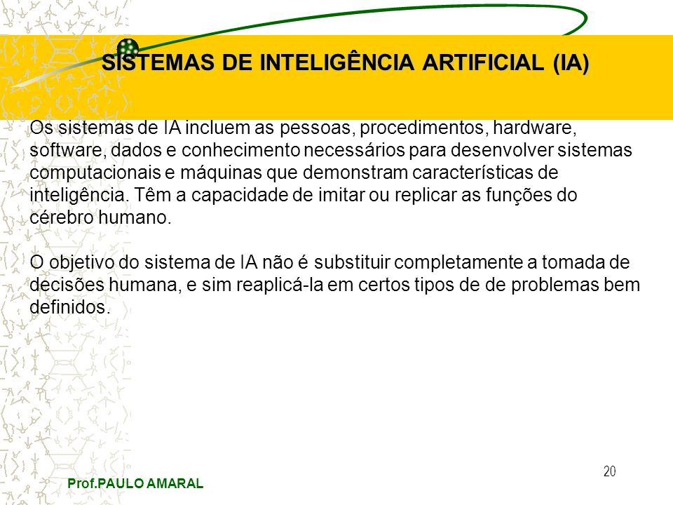 Prof.PAULO AMARAL 20 SISTEMAS DE INTELIGÊNCIA ARTIFICIAL (IA) Os sistemas de IA incluem as pessoas, procedimentos, hardware, software, dados e conhecimento necessários para desenvolver sistemas computacionais e máquinas que demonstram características de inteligência.