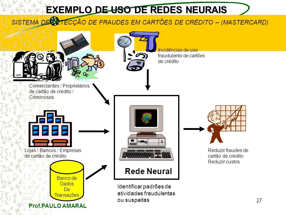 Prof.PAULO AMARAL 27 Banco de Dados De Transações Rede Neural Identificar padrões de atividades fraudulentas ou suspeitas Lojas / Bancos / Empresas de