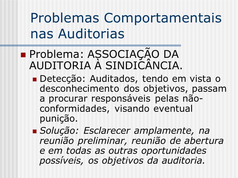 Problemas Comportamentais nas Auditorias Problema: ASSOCIAÇÃO DA AUDITORIA À SINDICÂNCIA. Detecção: Auditados, tendo em vista o desconhecimento dos ob