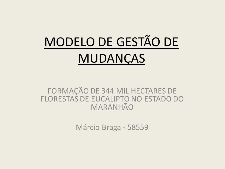 MODELO DE GESTÃO DE MUDANÇAS FORMAÇÃO DE 344 MIL HECTARES DE FLORESTAS DE EUCALIPTO NO ESTADO DO MARANHÃO Márcio Braga - 58559