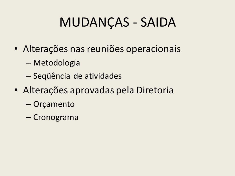 MUDANÇAS - SAIDA Alterações nas reuniões operacionais – Metodologia – Seqüência de atividades Alterações aprovadas pela Diretoria – Orçamento – Cronog