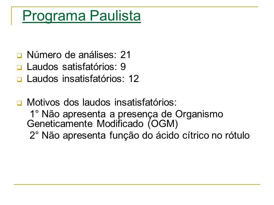 Programa Paulista Número de análises: 21 Laudos satisfatórios: 9 Laudos insatisfatórios: 12 Motivos dos laudos insatisfatórios: 1° Não apresenta a pre