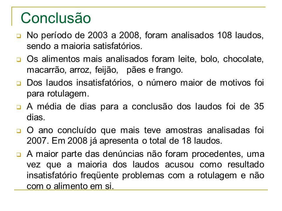 Conclusão No período de 2003 a 2008, foram analisados 108 laudos, sendo a maioria satisfatórios. Os alimentos mais analisados foram leite, bolo, choco