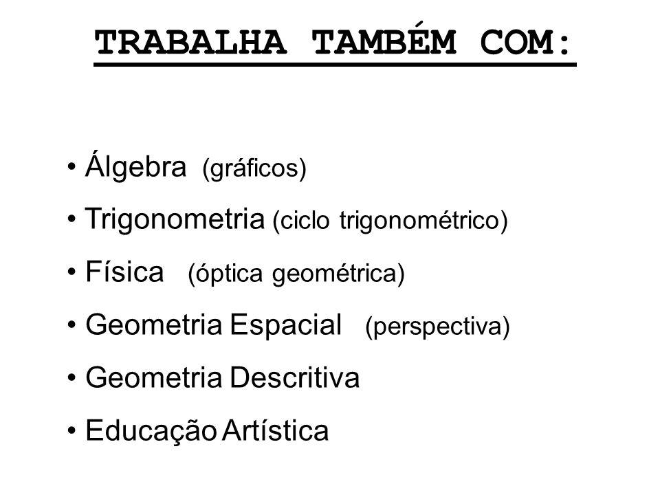 TRABALHA TAMBÉM COM: Álgebra (gráficos) Trigonometria (ciclo trigonométrico) Física (óptica geométrica) Geometria Espacial (perspectiva) Geometria Des