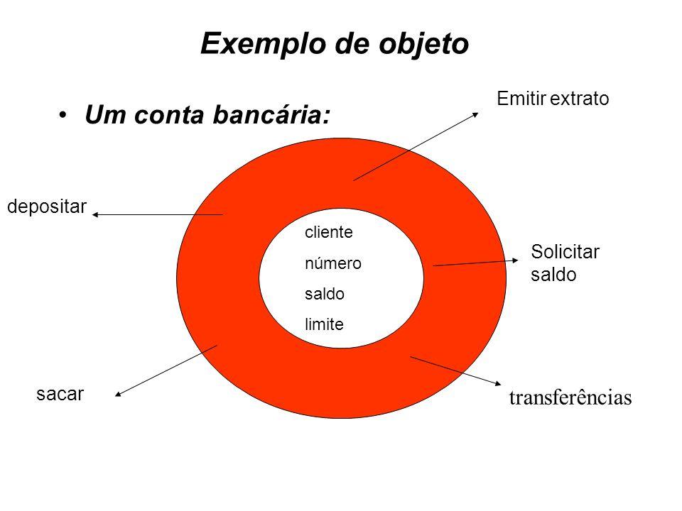 Exemplo de objeto Emitir extrato Solicitar saldo depositar sacar cliente número saldo limite transferências Um conta bancária: