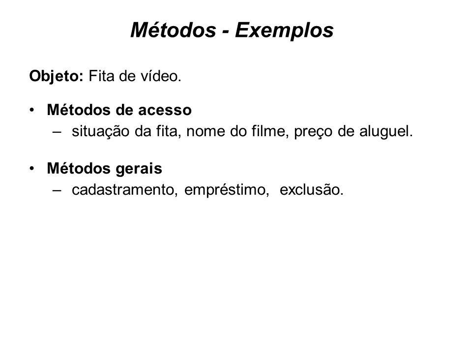 Métodos - Exemplos Objeto: Fita de vídeo. Métodos de acesso – situação da fita, nome do filme, preço de aluguel. Métodos gerais – cadastramento, empré