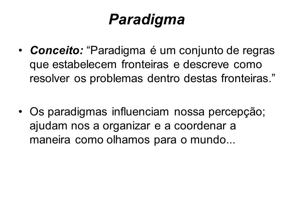 Paradigma Conceito: Paradigma é um conjunto de regras que estabelecem fronteiras e descreve como resolver os problemas dentro destas fronteiras. Os pa