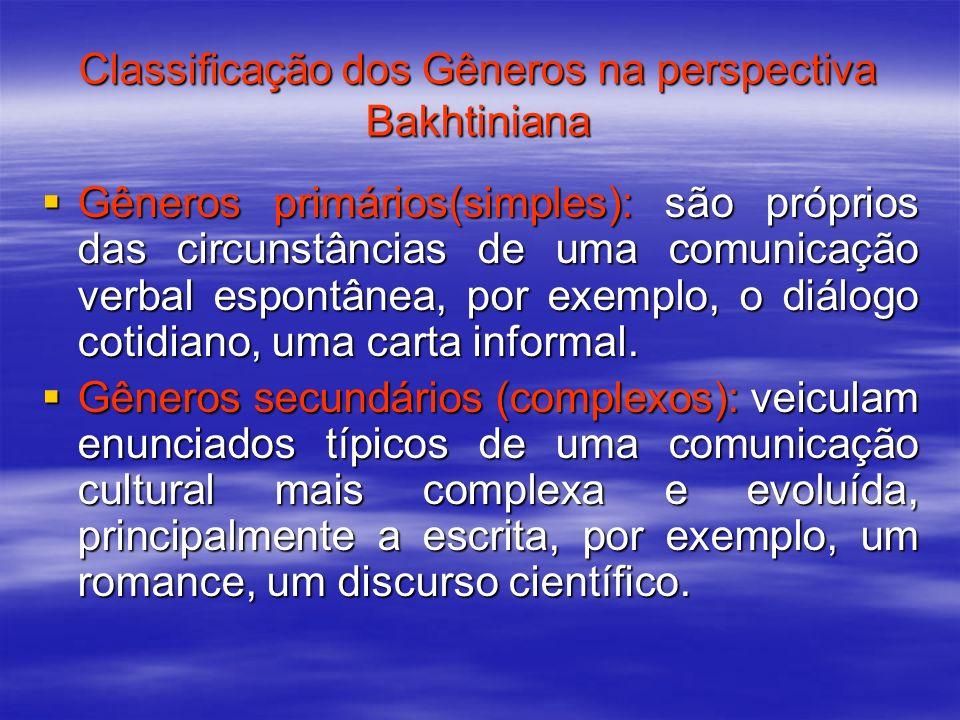 Classificação dos Gêneros na perspectiva Bakhtiniana Gêneros primários(simples): são próprios das circunstâncias de uma comunicação verbal espontânea,