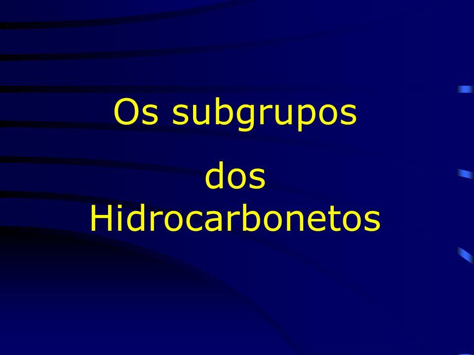 Séries Orgânicas Homólogas: Mesma função (varia o n° do CH2-) Isólogas: Saturados x insaturados ( varia o n° de H2-) Heterólogas: Funções diferentes (n° de C iguais)