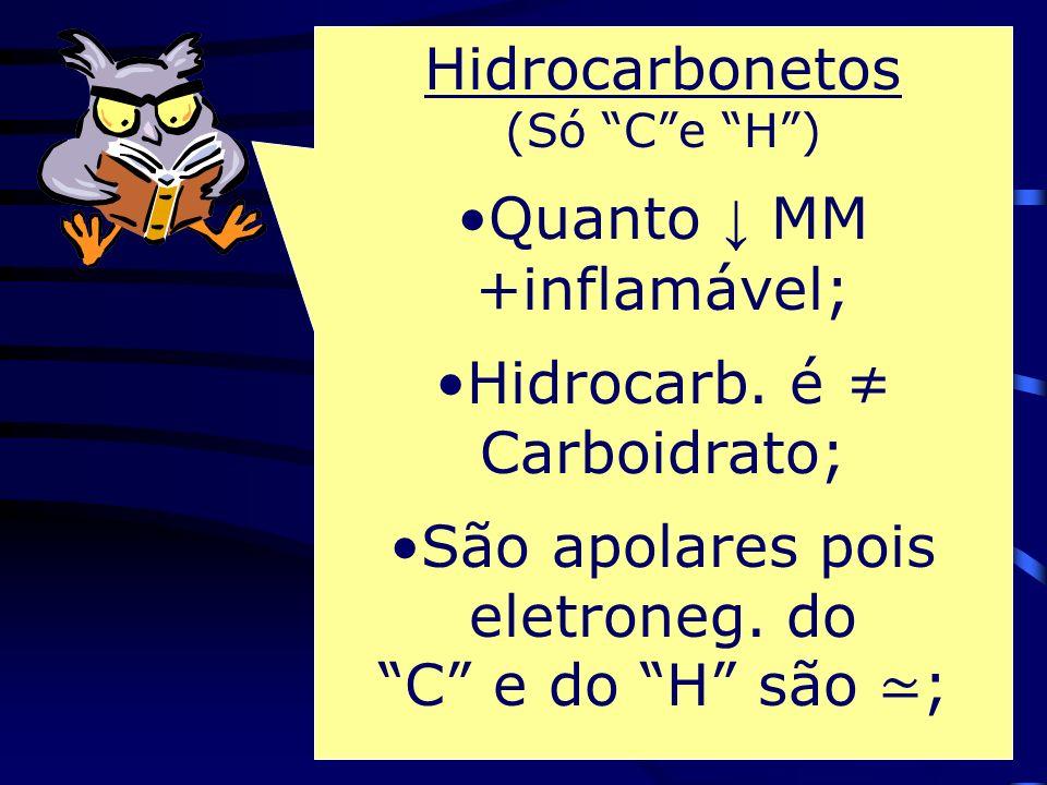 Os subgrupos dos Hidrocarbonetos