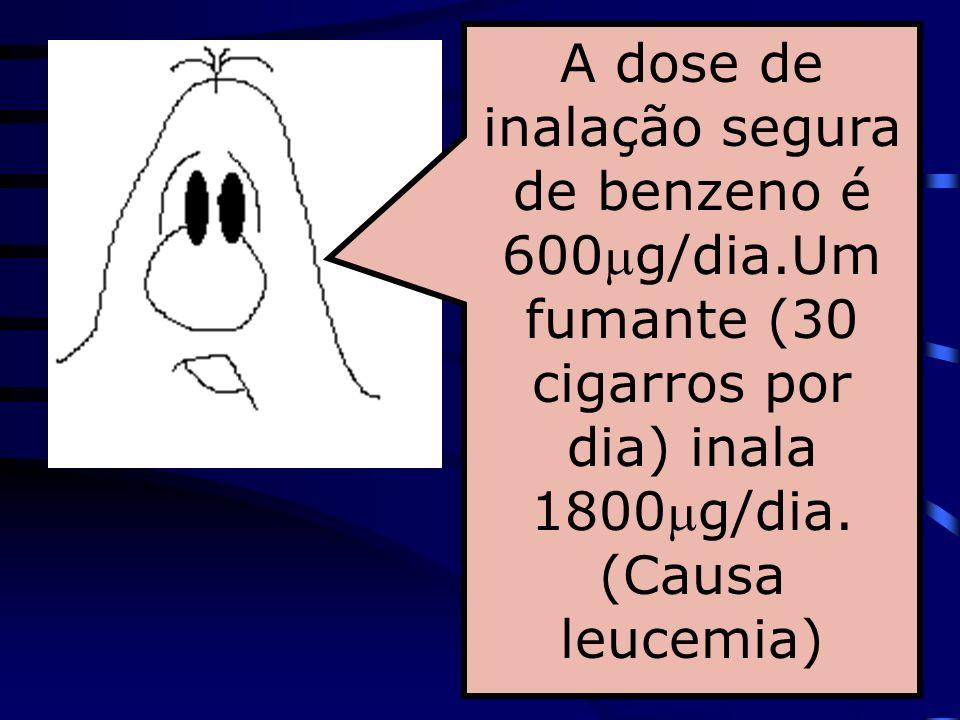 Benzeno : C 6 H 6