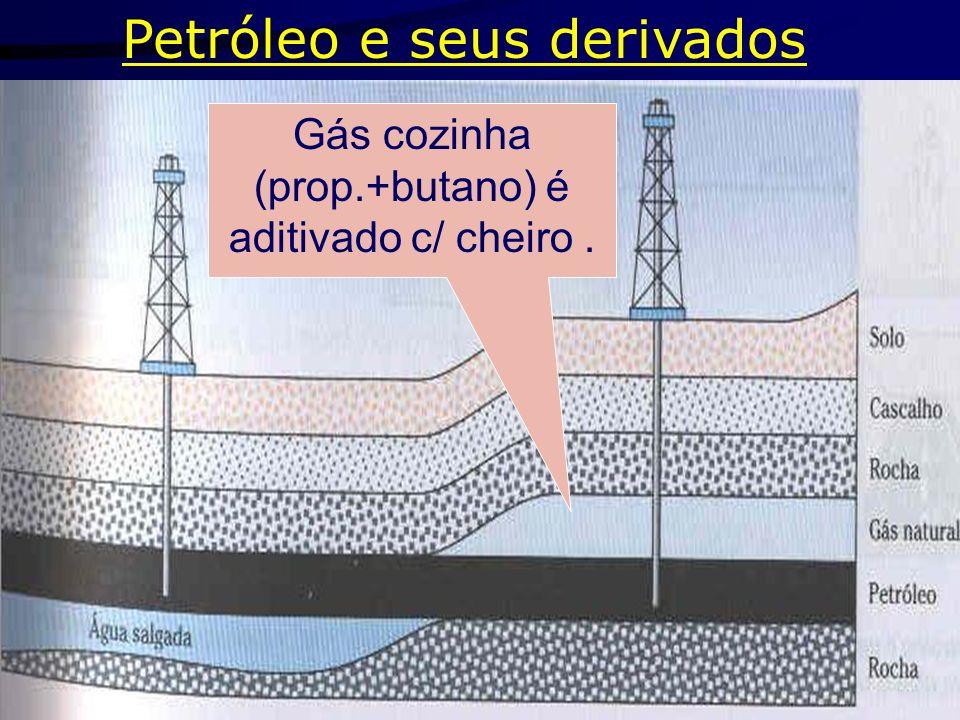Combustíveis fósseis (HC) (petróleo, carvão mineral, gás natural)