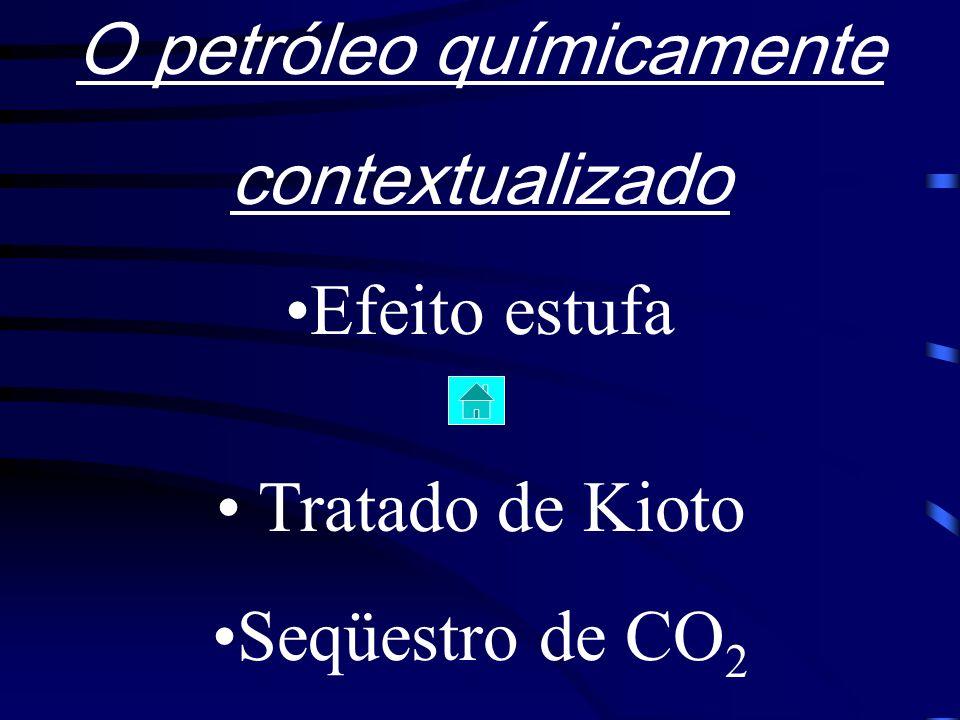 Queima de HC (combst. Completa=CO 2 +H 2 O) (combst.Incomp.= CO+H 2 O ou C+H 2 O)