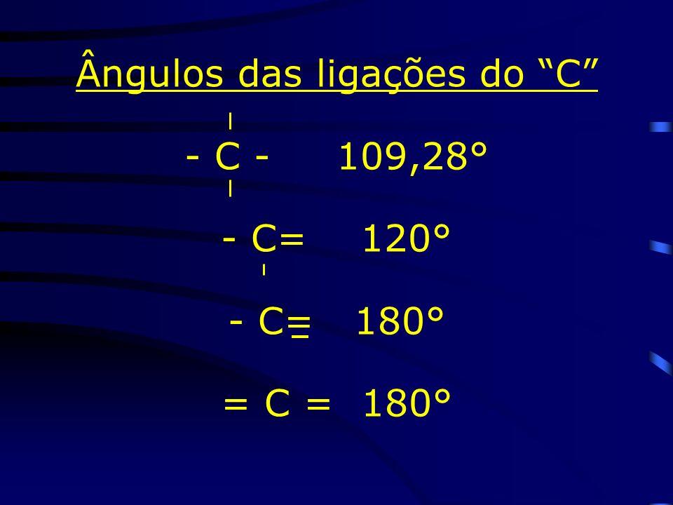 O sobrenome dos COsdeterminam a que função orgânica pertence o composto