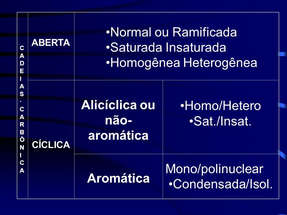 CADEIAS·CARBÔNICACADEIAS·CARBÔNICA ABERTA Normal ou Ramificada Saturada Insaturada Homogênea Heterogênea CÍCLICA Alicíclica ou não- aromática Homo/Hetero Sat./Insat.