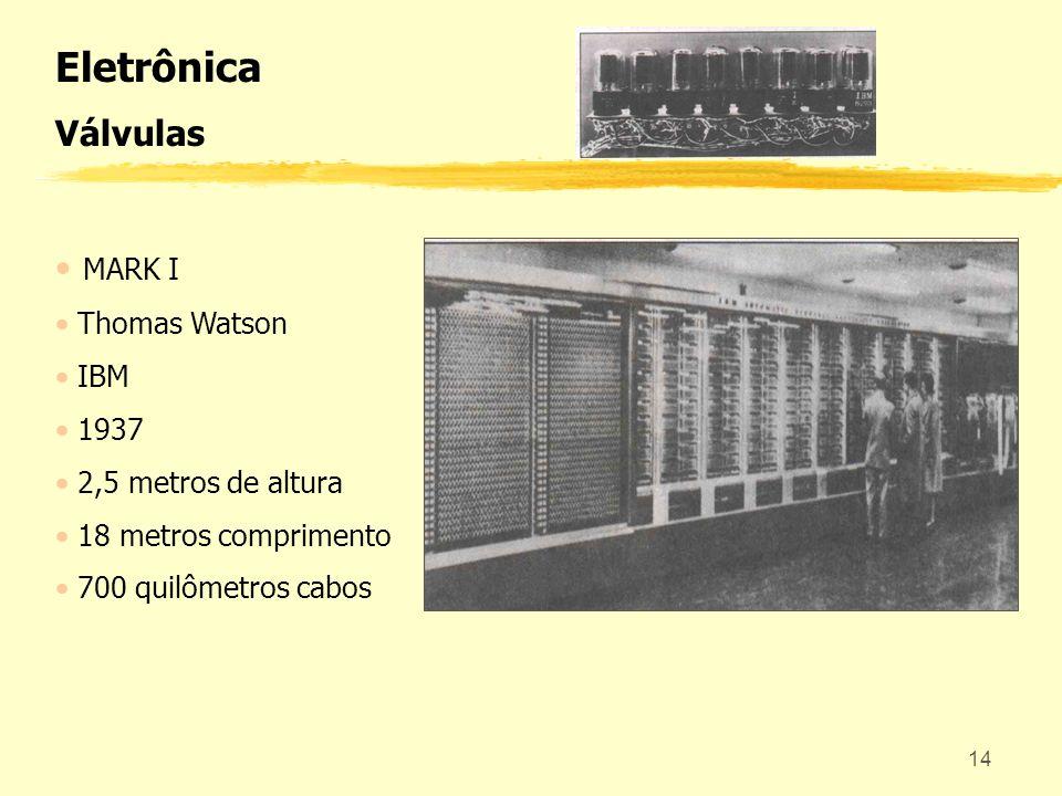 14 MARK I Thomas Watson IBM 1937 2,5 metros de altura 18 metros comprimento 700 quilômetros cabos Eletrônica Válvulas