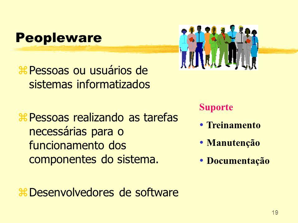 19 Peopleware zPessoas ou usuários de sistemas informatizados zPessoas realizando as tarefas necessárias para o funcionamento dos componentes do siste