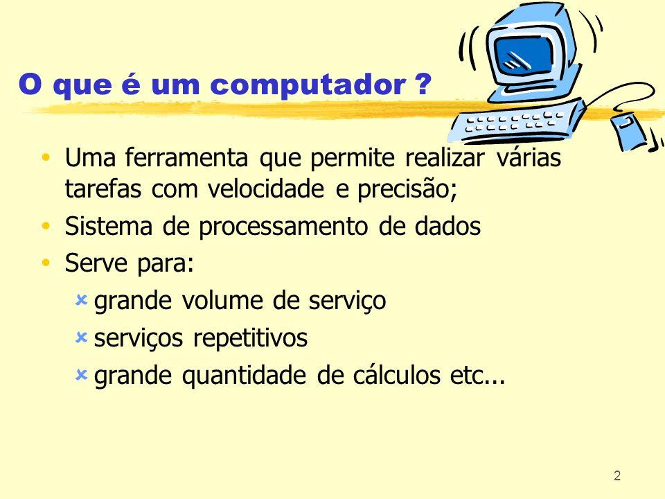 2 O que é um computador ? Uma ferramenta que permite realizar várias tarefas com velocidade e precisão; Sistema de processamento de dados Serve para: