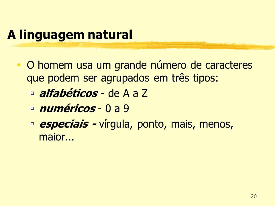 20 A linguagem natural O homem usa um grande número de caracteres que podem ser agrupados em três tipos: alfabéticos - de A a Z numéricos - 0 a 9 espe