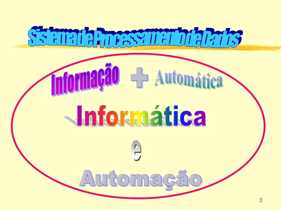 4 Componentes de um sistema Hardware ou máquinas Peopleware ou usuários Software ou programas