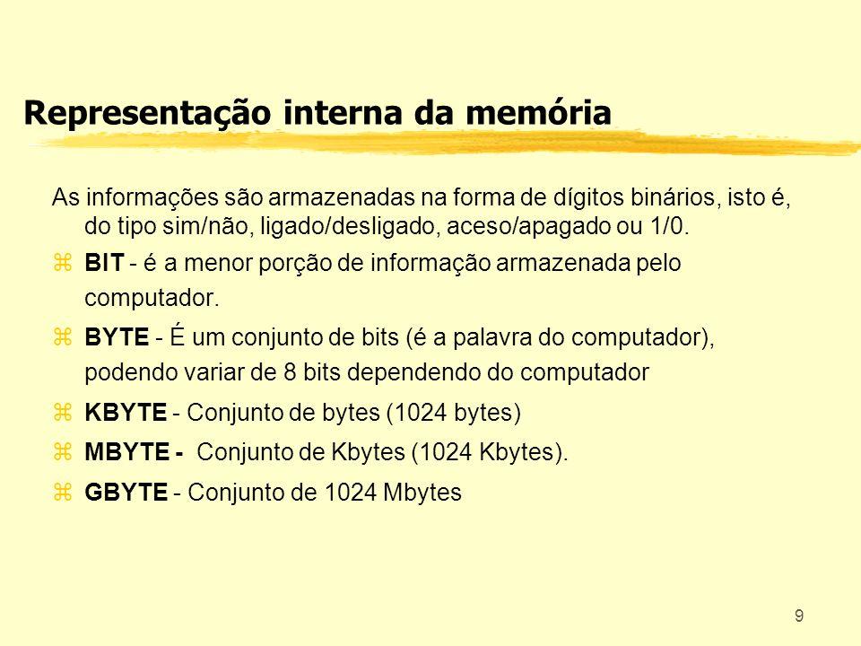 9 Representação interna da memória As informações são armazenadas na forma de dígitos binários, isto é, do tipo sim/não, ligado/desligado, aceso/apaga