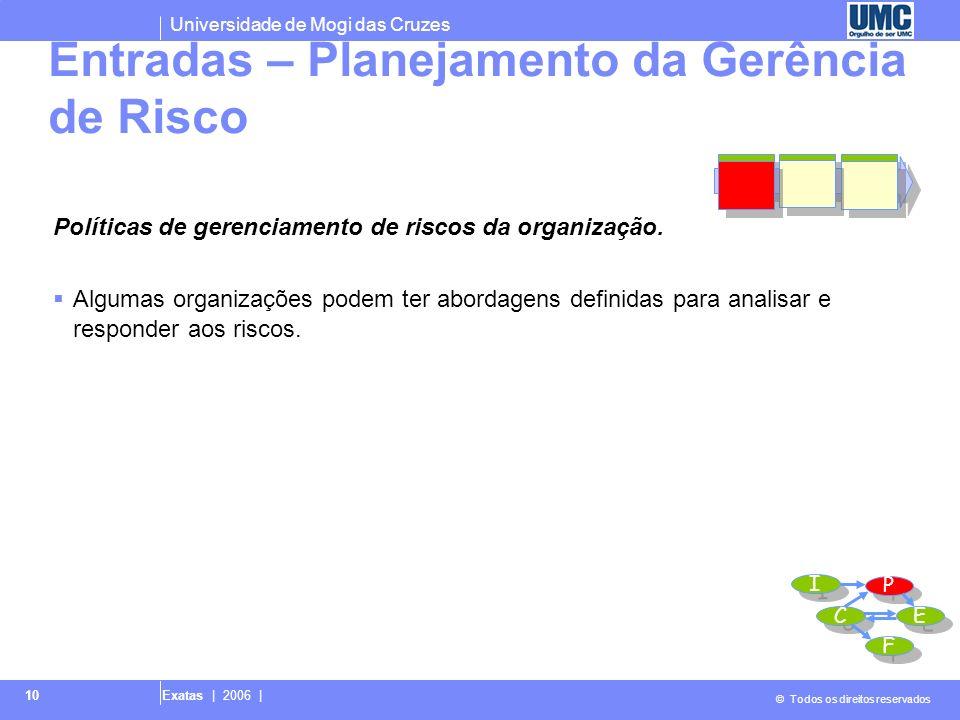 Universidade de Mogi das Cruzes © Todos os direitos reservados Exatas | 2006 | 10 Políticas de gerenciamento de riscos da organização. Algumas organiz