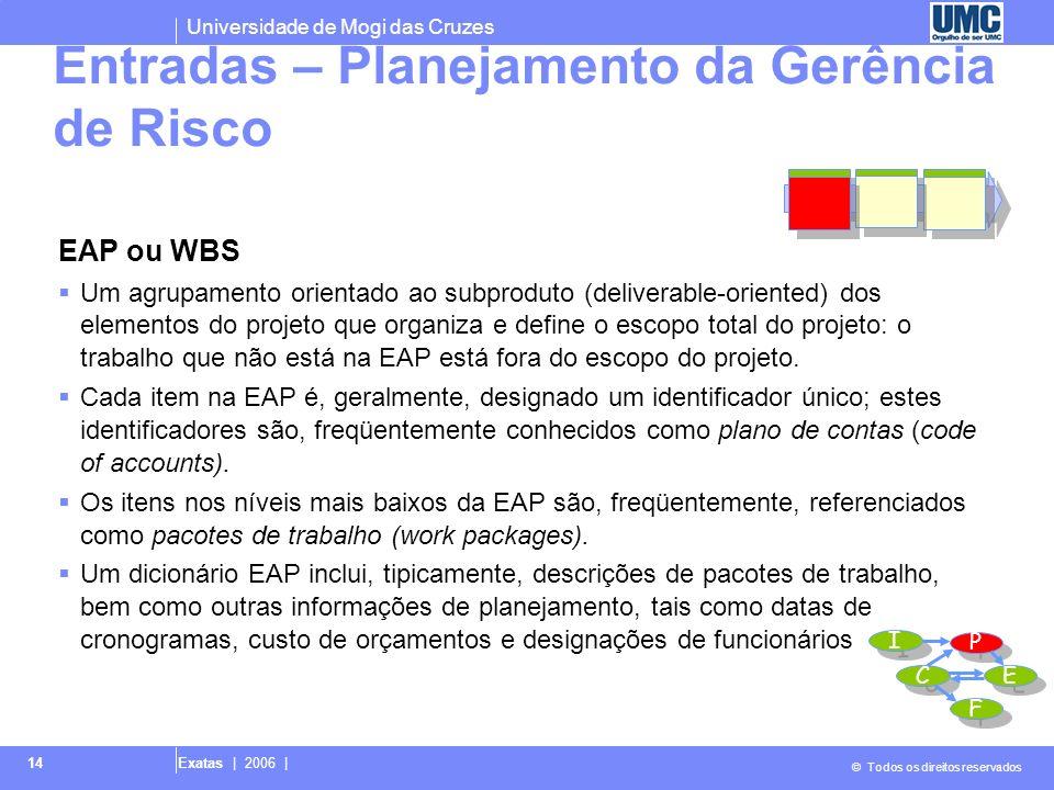 Universidade de Mogi das Cruzes © Todos os direitos reservados Exatas | 2006 | 14 EAP ou WBS Um agrupamento orientado ao subproduto (deliverable-orien